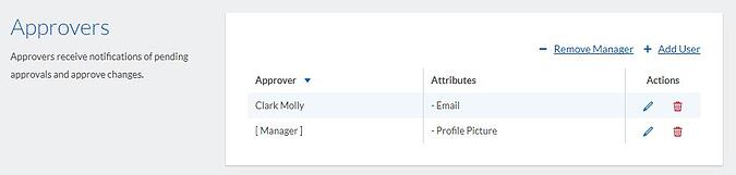 ApprovalByManager-AddManagerManagerAdded.jpg