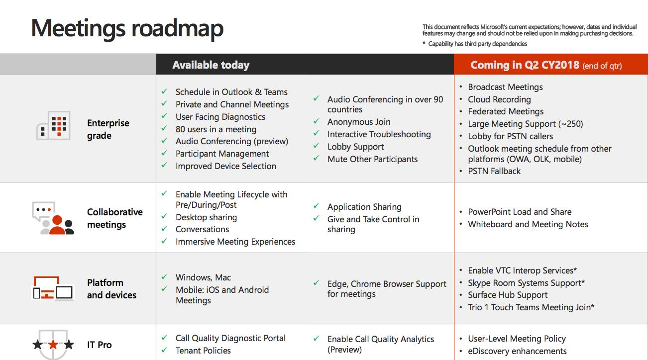 Microsoft_Teams_Meetings_Roadmap